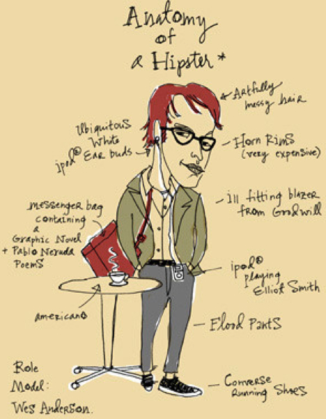 who are hipsters essay